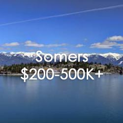 somers real estate